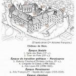 Blois, Chateau, Croquis - Les différentes époques du bâtiment Source site renaissance.mrugala.net