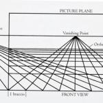 Perspective Alberti